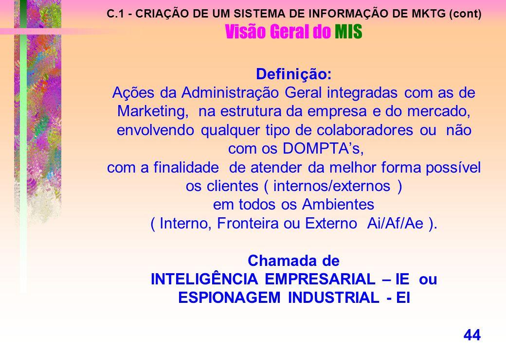 C.1 - CRIAÇÃO DE UM SISTEMA DE INFORMAÇÃO DE MKTG (cont) Visão Geral do MIS Definição: Ações da Administração Geral integradas com as de Marketing, na estrutura da empresa e do mercado, envolvendo qualquer tipo de colaboradores ou não com os DOMPTA's, com a finalidade de atender da melhor forma possível os clientes ( internos/externos ) em todos os Ambientes ( Interno, Fronteira ou Externo Ai/Af/Ae ).