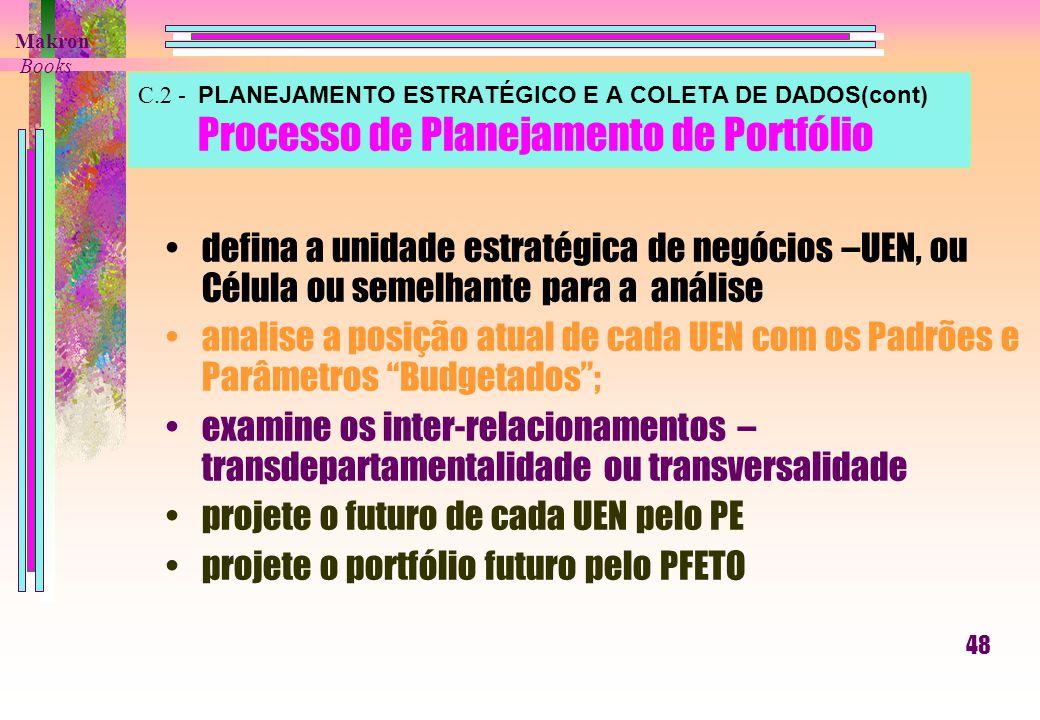 C.2 - PLANEJAMENTO ESTRATÉGICO E A COLETA DE DADOS(cont) Processo de Planejamento de Portfólio defina a unidade estratégica de negócios –UEN, ou Célula ou semelhante para a análise analise a posição atual de cada UEN com os Padrões e Parâmetros Budgetados ; examine os inter-relacionamentos – transdepartamentalidade ou transversalidade projete o futuro de cada UEN pelo PE projete o portfólio futuro pelo PFETO 48 Makron Books