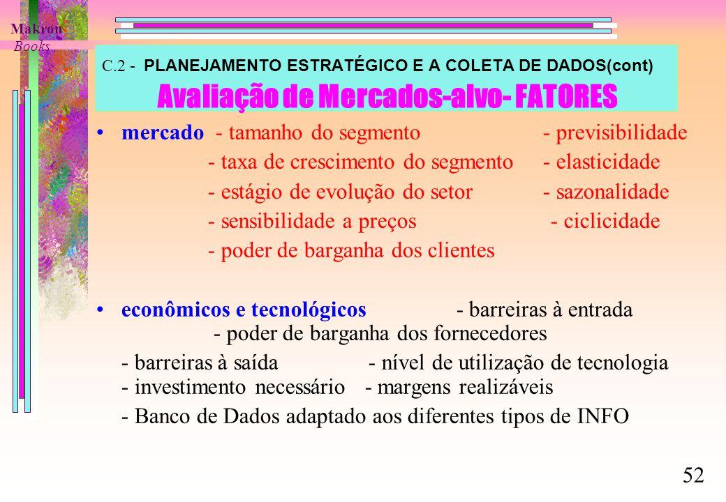C.2 - PLANEJAMENTO ESTRATÉGICO E A COLETA DE DADOS(cont) Avaliação de Mercados-alvo- FATORES mercado - tamanho do segmento - previsibilidade - taxa de crescimento do segmento - elasticidade - estágio de evolução do setor - sazonalidade - sensibilidade a preços - ciclicidade - poder de barganha dos clientes econômicos e tecnológicos - barreiras à entrada - poder de barganha dos fornecedores - barreiras à saída - nível de utilização de tecnologia - investimento necessário - margens realizáveis - Banco de Dados adaptado aos diferentes tipos de INFO 52 Makron Books