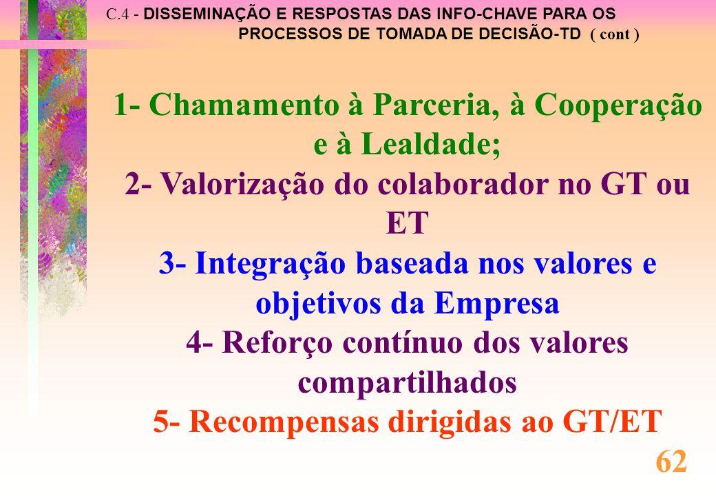 C.4 - DISSEMINAÇÃO E RESPOSTAS DAS INFO-CHAVE PARA OS PROCESSOS DE TOMADA DE DECISÃO-TD ( cont ) 1- Chamamento à Parceria, à Cooperação e à Lealdade; 2- Valorização do colaborador no GT ou ET 3- Integração baseada nos valores e objetivos da Empresa 4- Reforço contínuo dos valores compartilhados 5- Recompensas dirigidas ao GT/ET 62