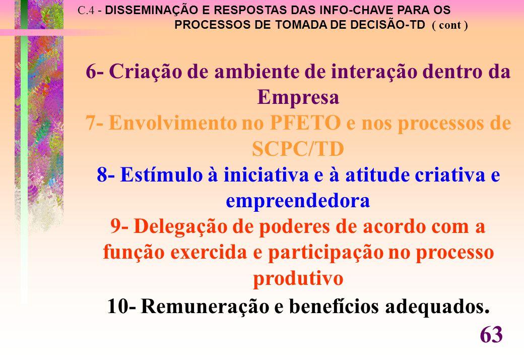 C.4 - DISSEMINAÇÃO E RESPOSTAS DAS INFO-CHAVE PARA OS PROCESSOS DE TOMADA DE DECISÃO-TD ( cont ) 6- Criação de ambiente de interação dentro da Empresa 7- Envolvimento no PFETO e nos processos de SCPC/TD 8- Estímulo à iniciativa e à atitude criativa e empreendedora 9- Delegação de poderes de acordo com a função exercida e participação no processo produtivo 10- Remuneração e benefícios adequados.