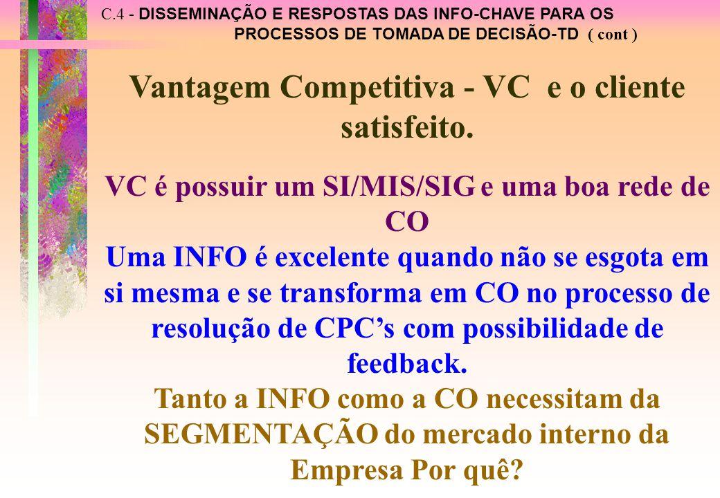 C.4 - DISSEMINAÇÃO E RESPOSTAS DAS INFO-CHAVE PARA OS PROCESSOS DE TOMADA DE DECISÃO-TD ( cont ) Vantagem Competitiva - VC e o cliente satisfeito.