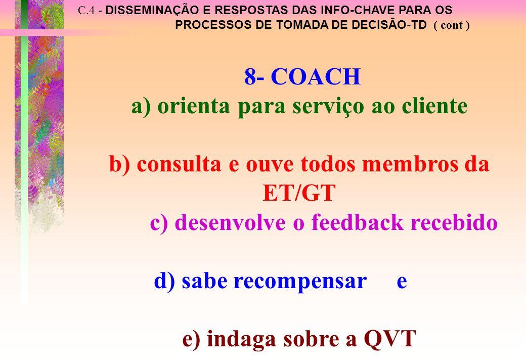 C.4 - DISSEMINAÇÃO E RESPOSTAS DAS INFO-CHAVE PARA OS PROCESSOS DE TOMADA DE DECISÃO-TD ( cont ) 8- COACH a) orienta para serviço ao cliente b) consulta e ouve todos membros da ET/GT c) desenvolve o feedback recebido d) sabe recompensar e e) indaga sobre a QVT