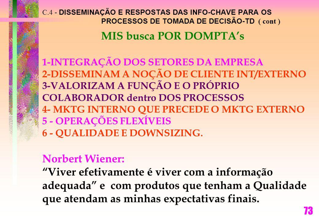 C.4 - DISSEMINAÇÃO E RESPOSTAS DAS INFO-CHAVE PARA OS PROCESSOS DE TOMADA DE DECISÃO-TD ( cont ) MIS busca POR DOMPTA's 1-INTEGRAÇÃO DOS SETORES DA EMPRESA 2-DISSEMINAM A NOÇÃO DE CLIENTE INT/EXTERNO 3-VALORIZAM A FUNÇÃO E O PRÓPRIO COLABORADOR dentro DOS PROCESSOS 4- MKTG INTERNO QUE PRECEDE O MKTG EXTERNO 5 - OPERAÇÕES FLEXÍVEIS 6 - QUALIDADE E DOWNSIZING.