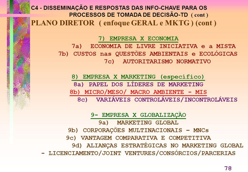 C4 - DISSEMINAÇÃO E RESPOSTAS DAS INFO-CHAVE PARA OS PROCESSOS DE TOMADA DE DECISÃO-TD ( cont ) PLANO DIRETOR ( enfoque GERAL e MKTG ) (cont ) 7) EMPRESA X ECONOMIA 7a)ECONOMIA DE LIVRE INICIATIVA e a MISTA 7b) CUSTOS nas QUESTÕES AMBIENTAIS e ECOLÓGICAS 7c)AUTORITARISMO NORMATIVO 8) EMPRESA X MARKETING (específico) 8a) PAPEL DOS LÍDERES DE MARKETING 8b) MICRO/MESO/ MACRO AMBIENTE - MIS 8c)VARIÁVEIS CONTROLÁVEIS/INCONTROLÁVEIS 9- EMPRESA X GLOBALIZAÇÃO 9a)MARKETING GLOBAL 9b) CORPORAÇÕES MULTINACIONAIS – MNCs 9c) VANTAGEM COMPARATIVA E COMPETITIVA 9d) ALIANÇAS ESTRATÉGICAS NO MARKETING GLOBAL - LICENCIAMENTO/JOINT VENTURES/CONSÓRCIOS/PARCERIAS 78