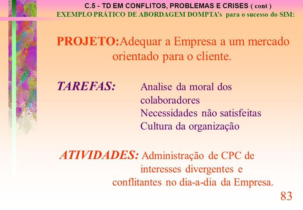 C.5 - TD EM CONFLITOS, PROBLEMAS E CRISES ( cont ) EXEMPLO PRÁTICO DE ABORDAGEM DOMPTA's para o sucesso do SIM: PROJETO:Adequar a Empresa a um mercado orientado para o cliente.