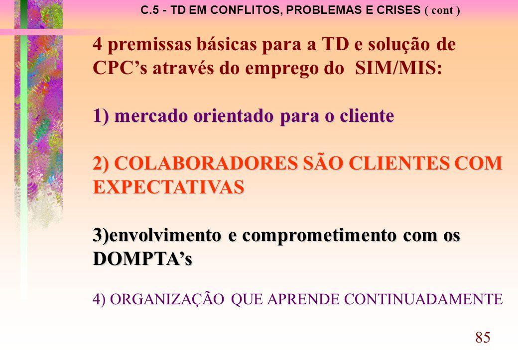 C.5 - TD EM CONFLITOS, PROBLEMAS E CRISES ( cont ) 4 premissas básicas para a TD e solução de CPC's através do emprego do SIM/MIS: 1) mercado orientado para o cliente 2) COLABORADORES SÃO CLIENTES COM EXPECTATIVAS 3)envolvimento e comprometimento com os DOMPTA's 4) ORGANIZAÇÃO QUE APRENDE CONTINUADAMENTE 85