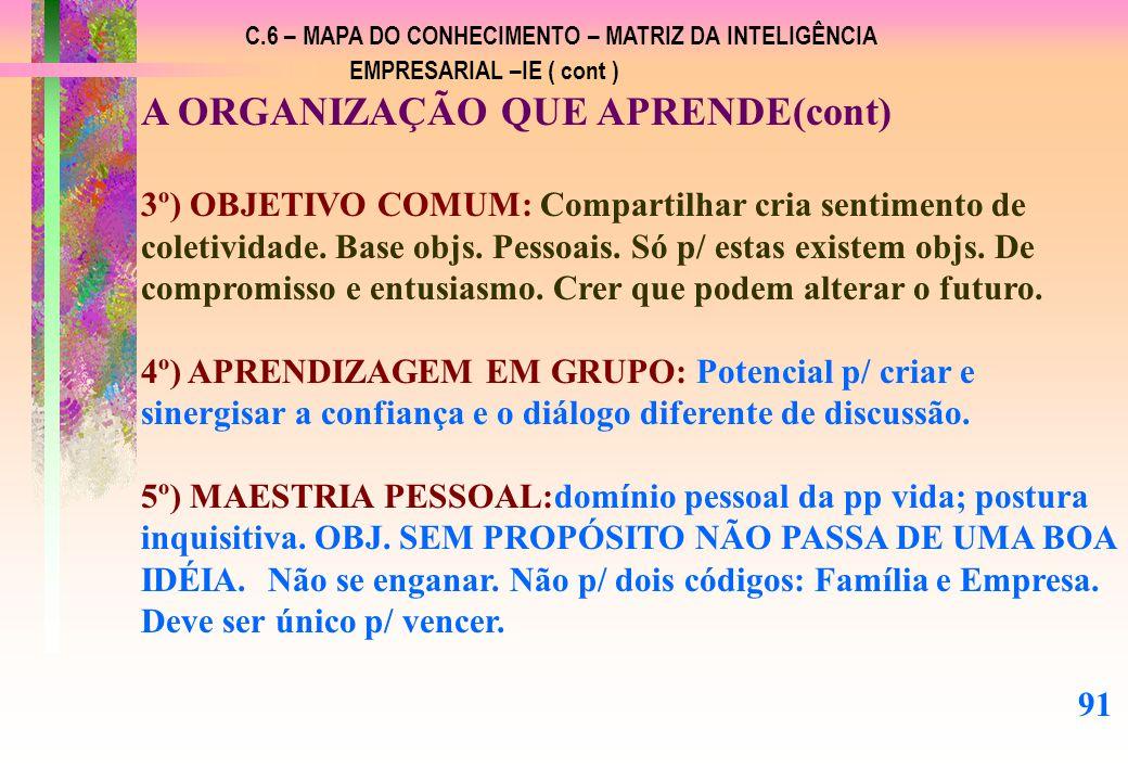 C.6 – MAPA DO CONHECIMENTO – MATRIZ DA INTELIGÊNCIA EMPRESARIAL –IE ( cont ) A ORGANIZAÇÃO QUE APRENDE(cont) 3º) OBJETIVO COMUM: Compartilhar cria sentimento de coletividade.