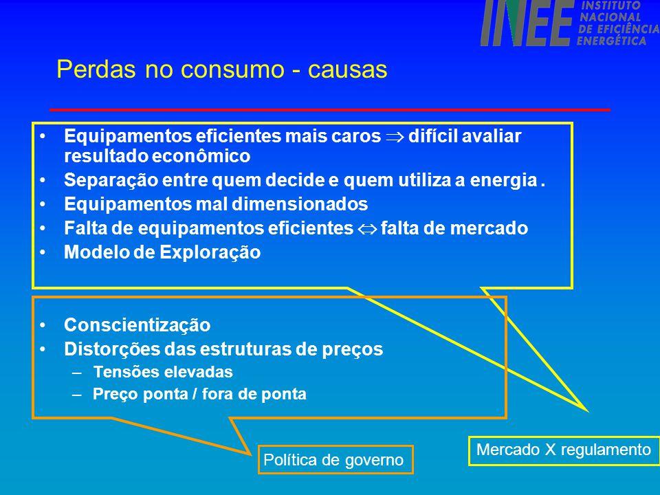 2001 crise Brasil OUTROS INDUSTRIAL COMERCIAL RESIDENCIAL EFICIÊNCIA