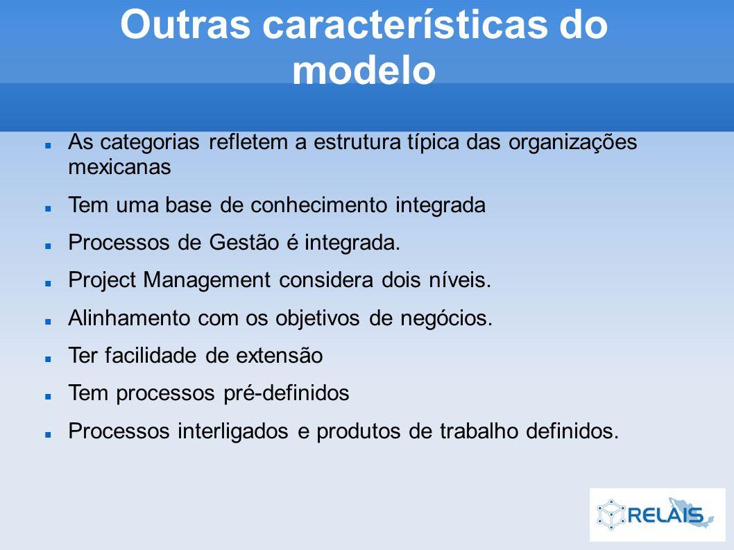 Outras características do modelo As categorias refletem a estrutura típica das organizações mexicanas Tem uma base de conhecimento integrada Processos de Gestão é integrada.