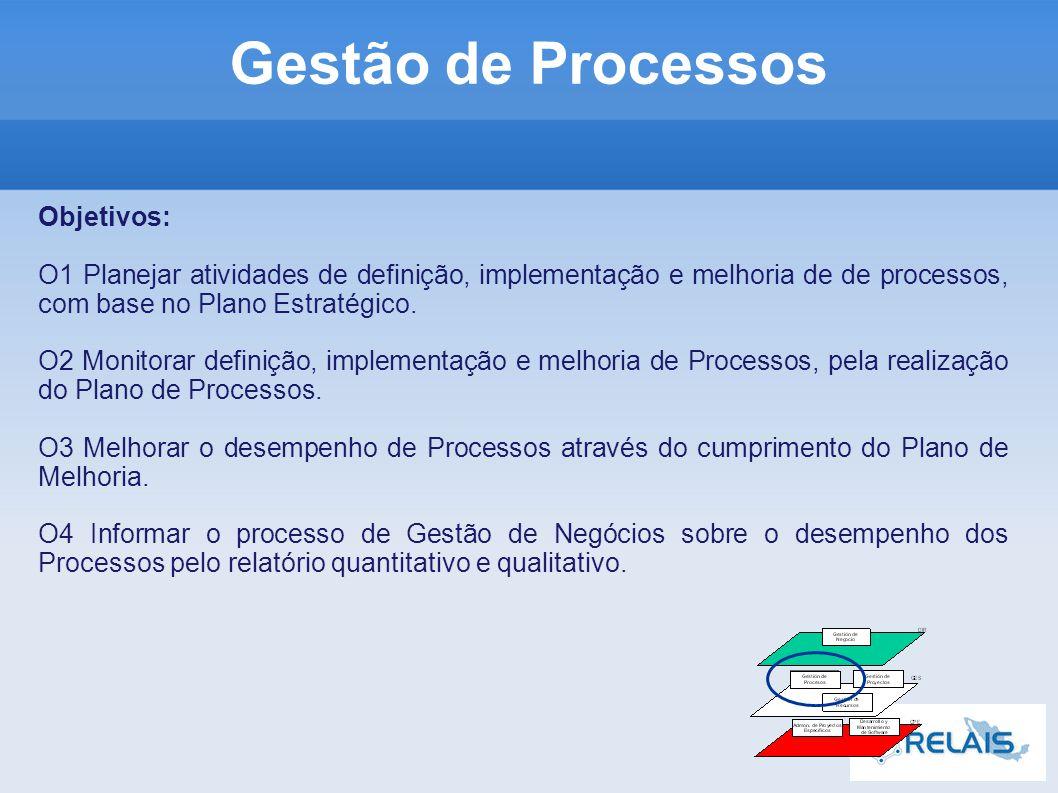 Objetivos: O1 Planejar atividades de definição, implementação e melhoria de de processos, com base no Plano Estratégico.