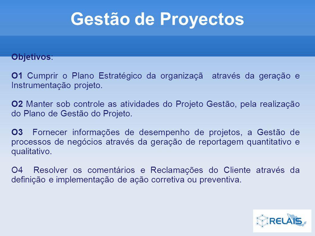 Objetivos: O1 Cumprir o Plano Estratégico da organizaçã através da geração e Instrumentação projeto.