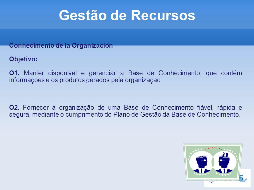 Conhecimento de la Organización Objetivo: O1.
