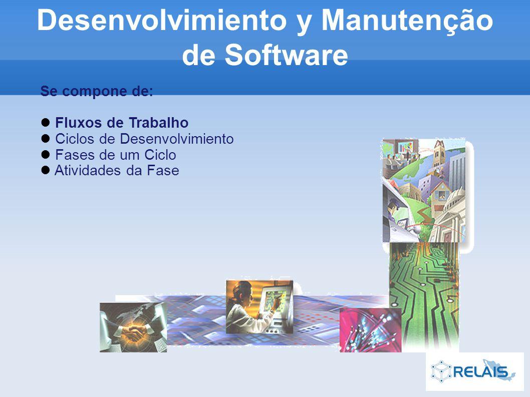 Se compone de: Fluxos de Trabalho Ciclos de Desenvolvimiento Fases de um Ciclo Atividades da Fase Desenvolvimiento y Manutenção de Software
