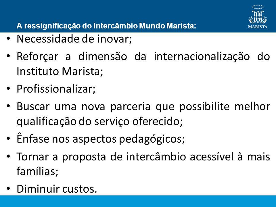 A ressignificação do Intercâmbio Mundo Marista: Necessidade de inovar; Reforçar a dimensão da internacionalização do Instituto Marista; Profissionaliz