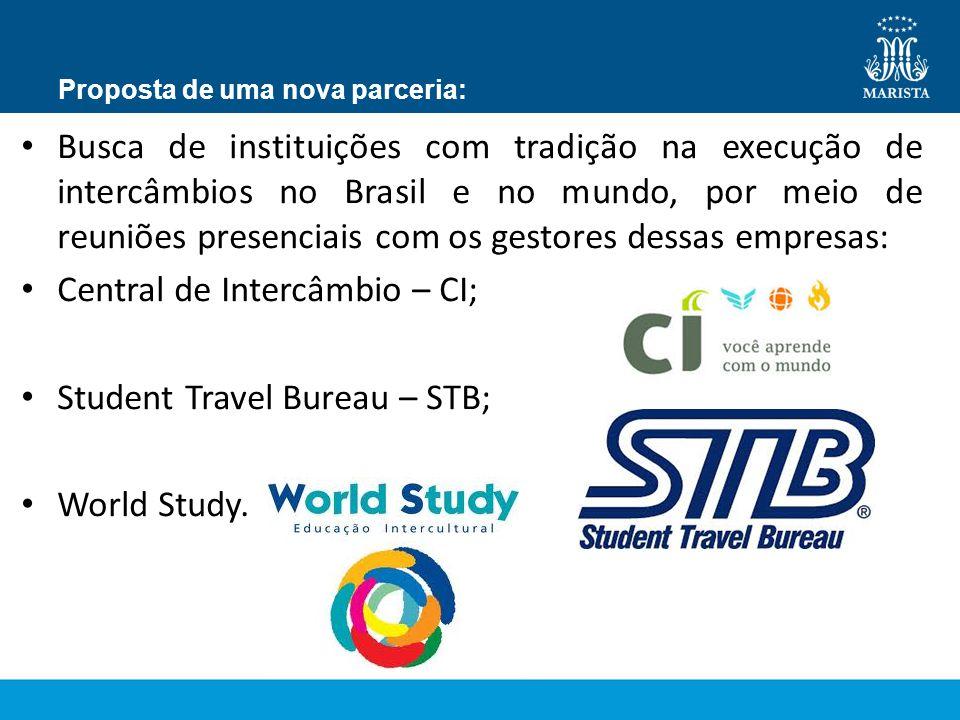 Proposta de uma nova parceria: Busca de instituições com tradição na execução de intercâmbios no Brasil e no mundo, por meio de reuniões presenciais c