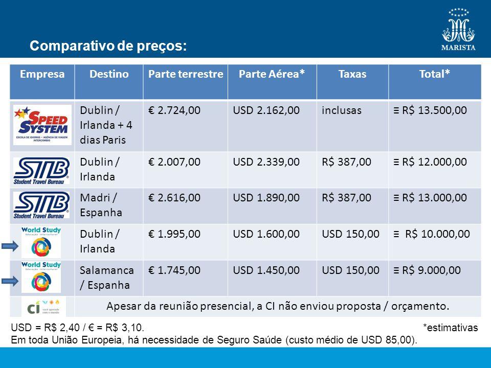 Comparativo de preços: EmpresaDestinoParte terrestreParte Aérea*TaxasTotal* Dublin / Irlanda + 4 dias Paris € 2.724,00USD 2.162,00inclusas≡ R$ 13.500,