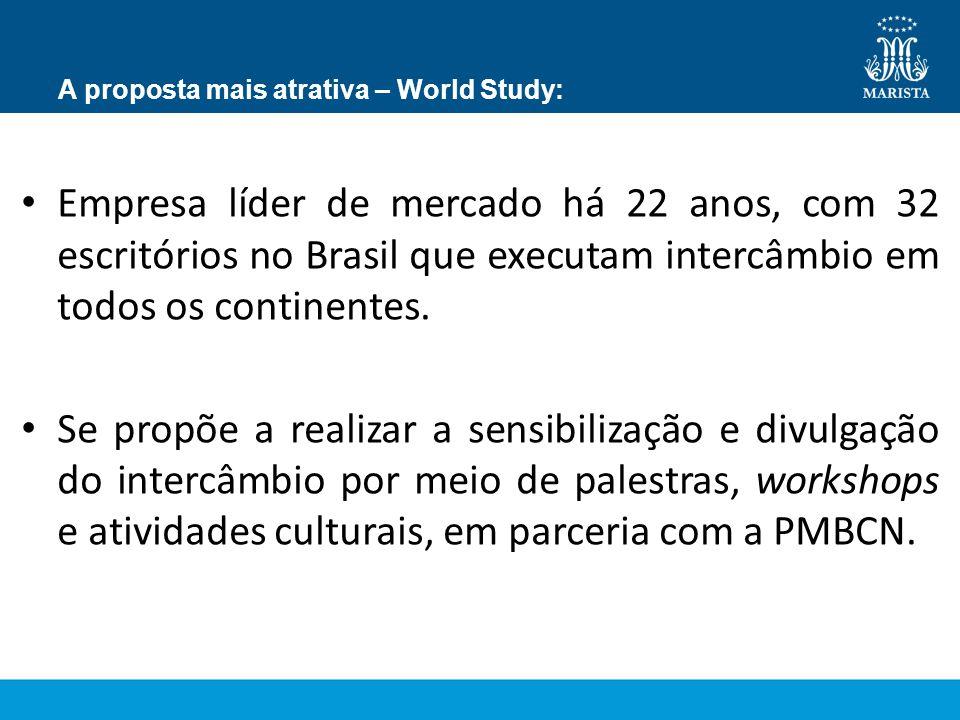 A proposta mais atrativa – World Study: Empresa líder de mercado há 22 anos, com 32 escritórios no Brasil que executam intercâmbio em todos os contine