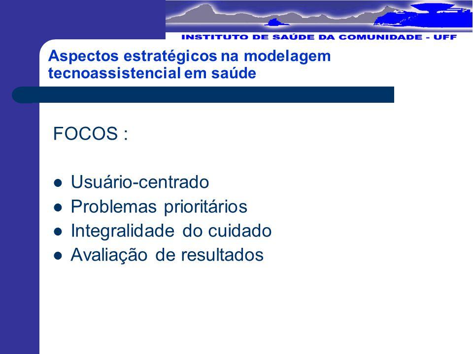 Aspectos estratégicos na modelagem tecnoassistencial em saúde FOCOS : Usuário-centrado Problemas prioritários Integralidade do cuidado Avaliação de resultados