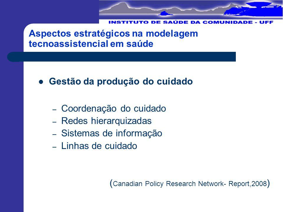 Aspectos estratégicos na modelagem tecnoassistencial em saúde Gestão da produção do cuidado – Coordenação do cuidado – Redes hierarquizadas – Sistemas de informação – Linhas de cuidado ( Canadian Policy Research Network- Report,2008 )