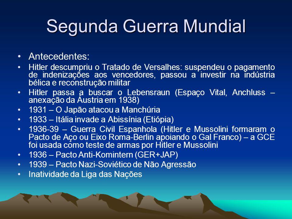 SEGUNDA GUERRA MUNDIAL 1939-1945