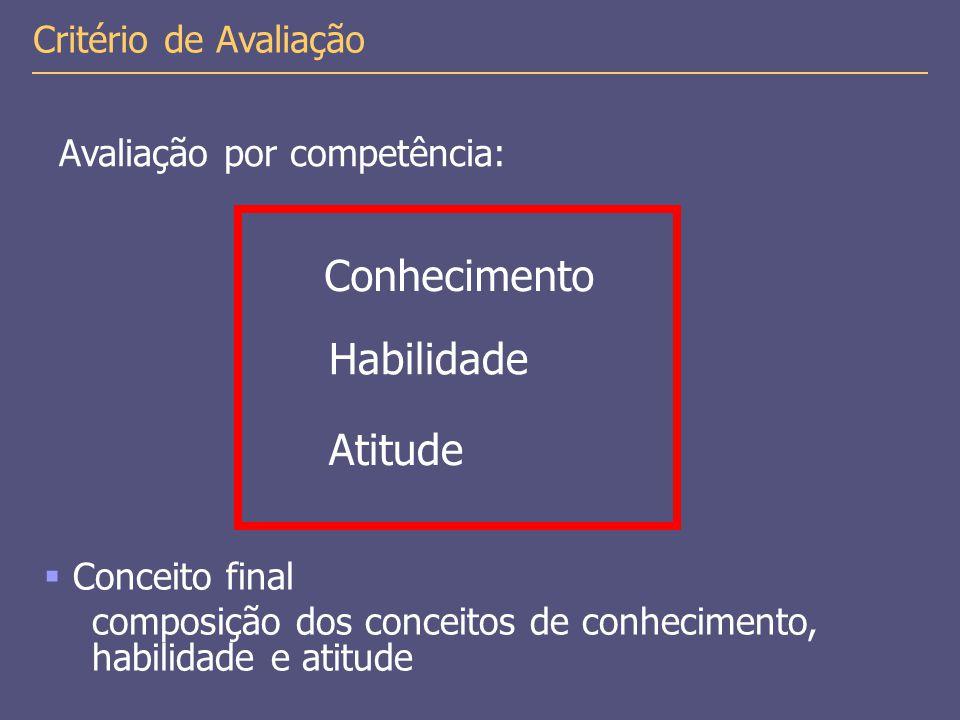 Avaliação por competência: Critério de Avaliação Conhecimento Habilidade Atitude  Conceito final composição dos conceitos de conhecimento, habilidade e atitude