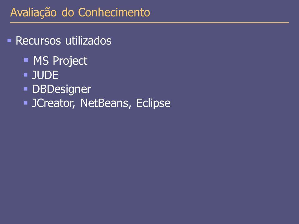 Avaliação do Conhecimento  MS Project  JUDE  DBDesigner  JCreator, NetBeans, Eclipse  Recursos utilizados