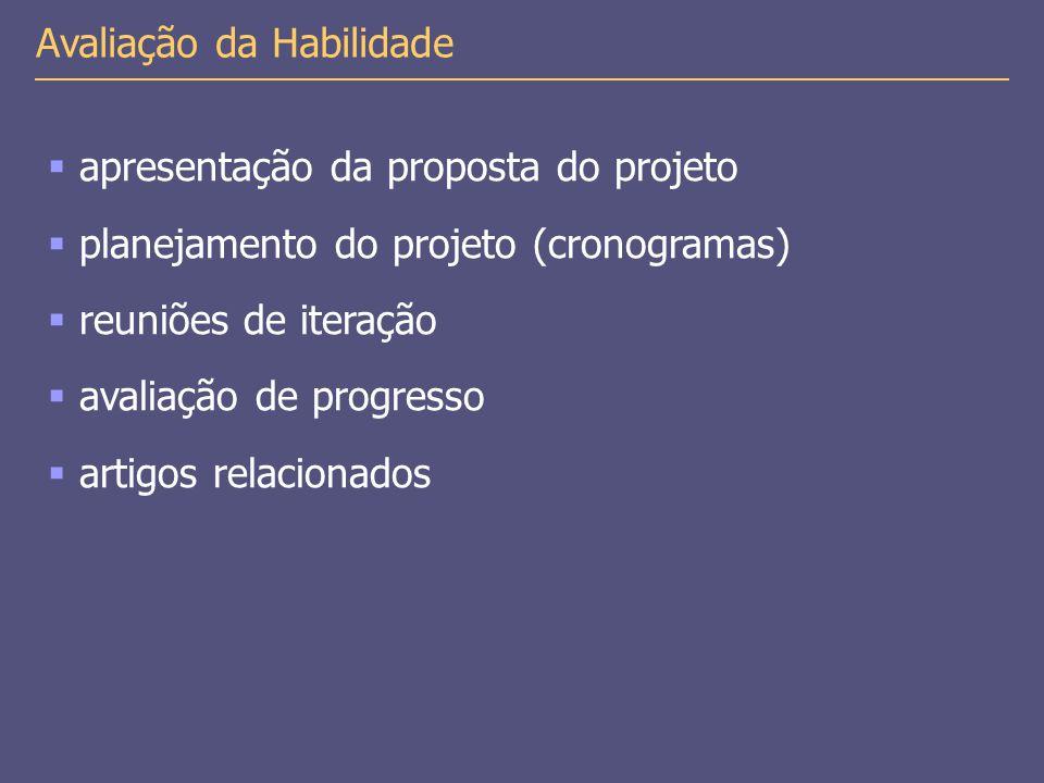 Avaliação da Habilidade  apresentação da proposta do projeto  planejamento do projeto (cronogramas)  reuniões de iteração  avaliação de progresso  artigos relacionados