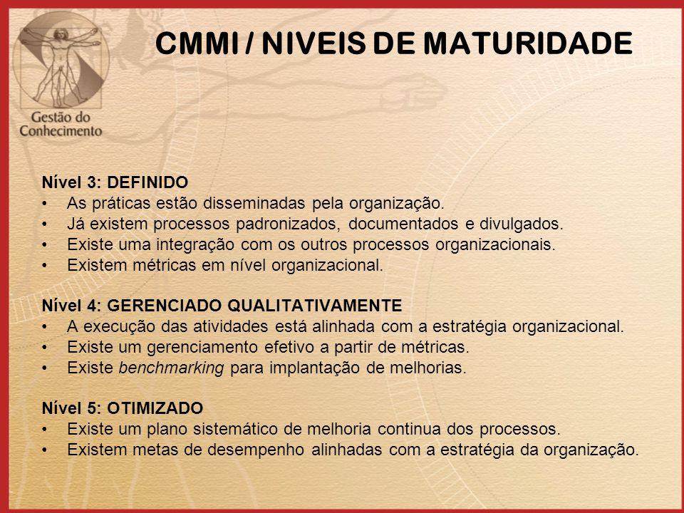 CMMI / NIVEIS DE MATURIDADE Nível 3: DEFINIDO As práticas estão disseminadas pela organização. Já existem processos padronizados, documentados e divul