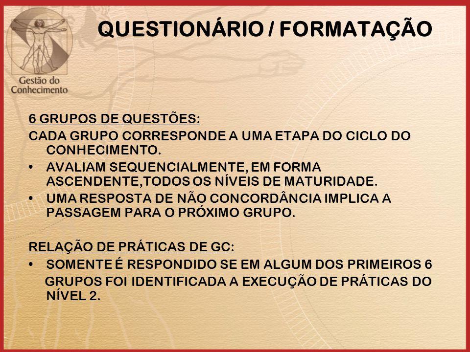 QUESTIONÁRIO / FORMATAÇÃO 6 GRUPOS DE QUESTÕES: CADA GRUPO CORRESPONDE A UMA ETAPA DO CICLO DO CONHECIMENTO. AVALIAM SEQUENCIALMENTE, EM FORMA ASCENDE