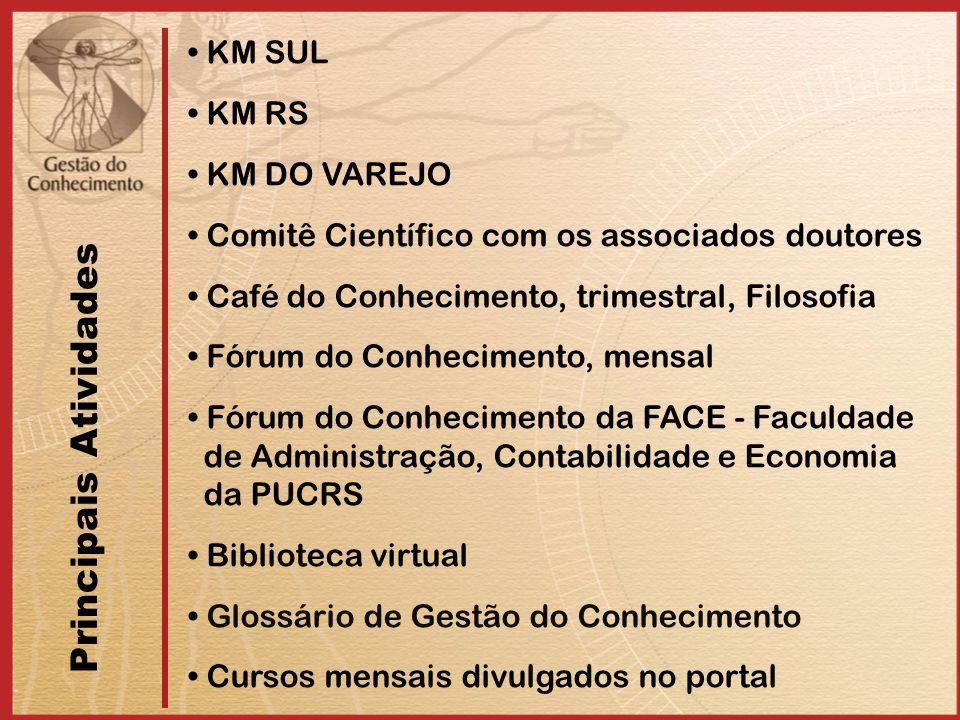 KM SUL KM RS KM DO VAREJO Comitê Científico com os associados doutores Café do Conhecimento, trimestral, Filosofia Fórum do Conhecimento, mensal Fórum do Conhecimento da FACE - Faculdade de Administração, Contabilidade e Economia da PUCRS Biblioteca virtual Glossário de Gestão do Conhecimento Cursos mensais divulgados no portal Principais Atividades