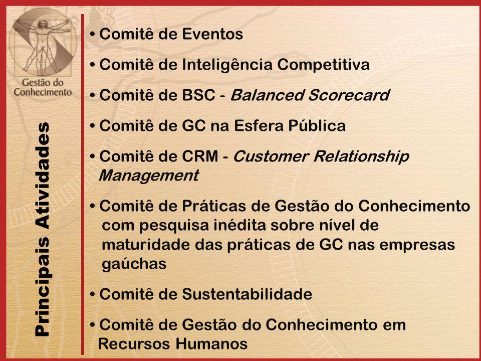 Comitê de Eventos Comitê de Inteligência Competitiva Comitê de BSC - Balanced Scorecard Comitê de GC na Esfera Pública Comitê de CRM - Customer Relationship Management Comitê de Práticas de Gestão do Conhecimento com pesquisa inédita sobre nível de maturidade das práticas de GC nas empresas gaúchas Comitê de Sustentabilidade Comitê de Gestão do Conhecimento em Recursos Humanos Principais Atividades
