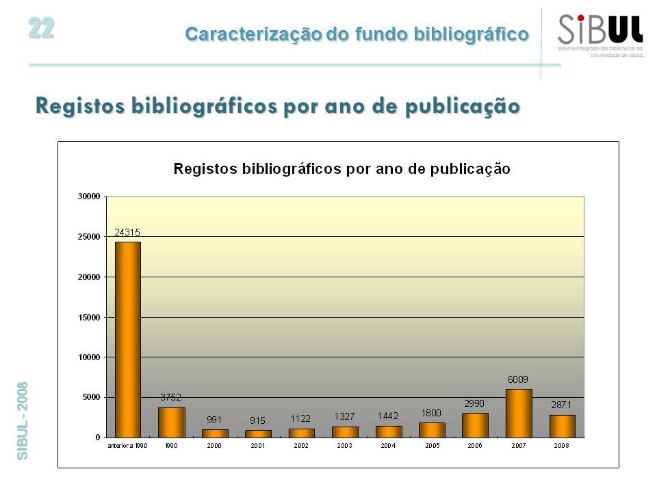 22 SIBUL - 2008 Registos bibliográficos por ano de publicação Caracterização do fundo bibliográfico