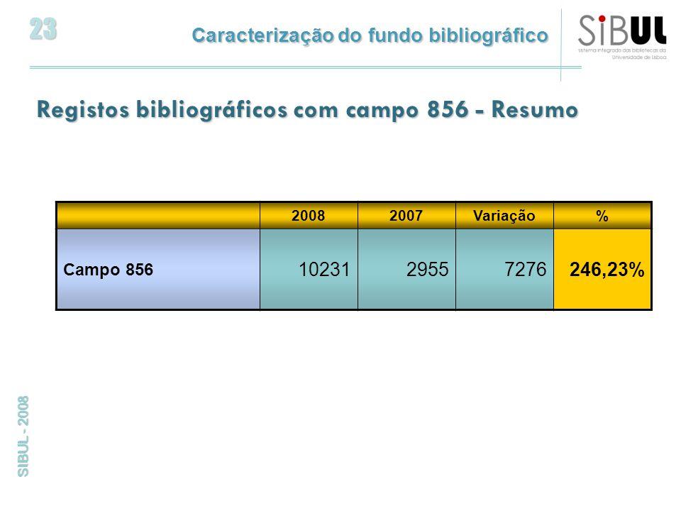 23 SIBUL - 2008 Registos bibliográficos com campo 856 - Resumo 20082007Variação% Campo 856 1023129557276246,23% Caracterização do fundo bibliográfico