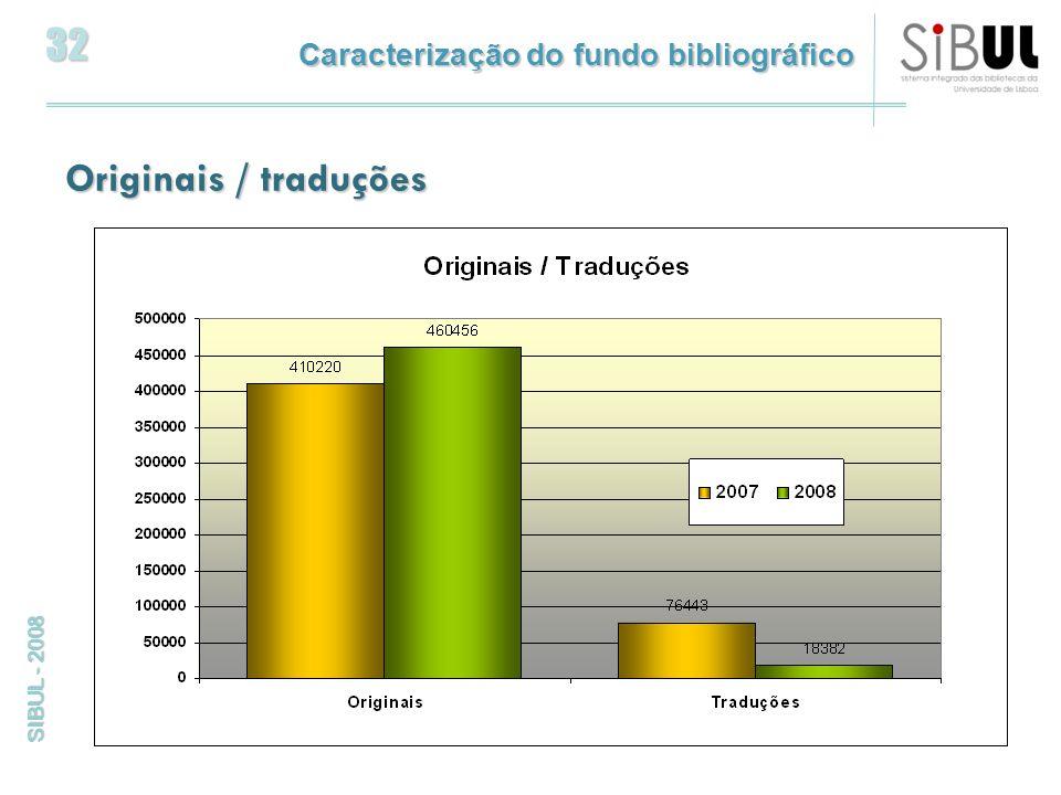 32 SIBUL - 2008 Originais / traduções Caracterização do fundo bibliográfico