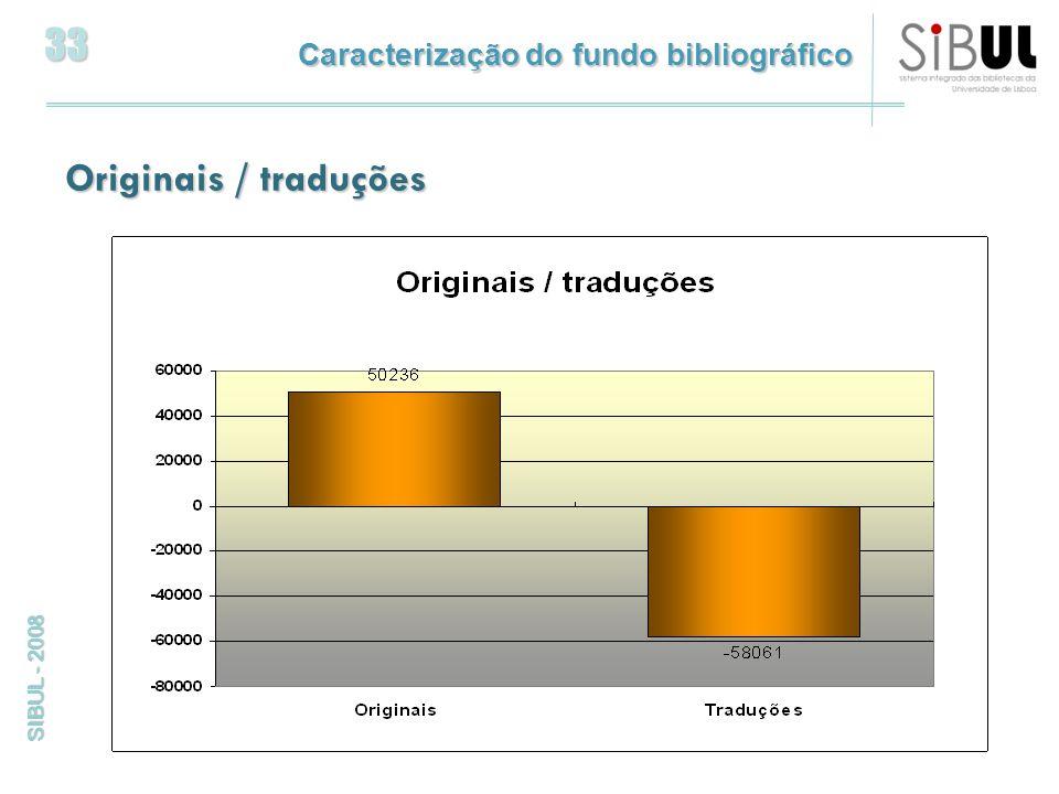 33 SIBUL - 2008 Originais / traduções Caracterização do fundo bibliográfico
