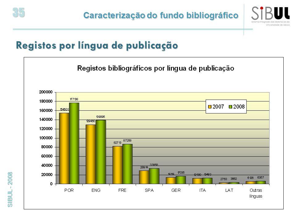 35 SIBUL - 2008 Registos por língua de publicação Caracterização do fundo bibliográfico