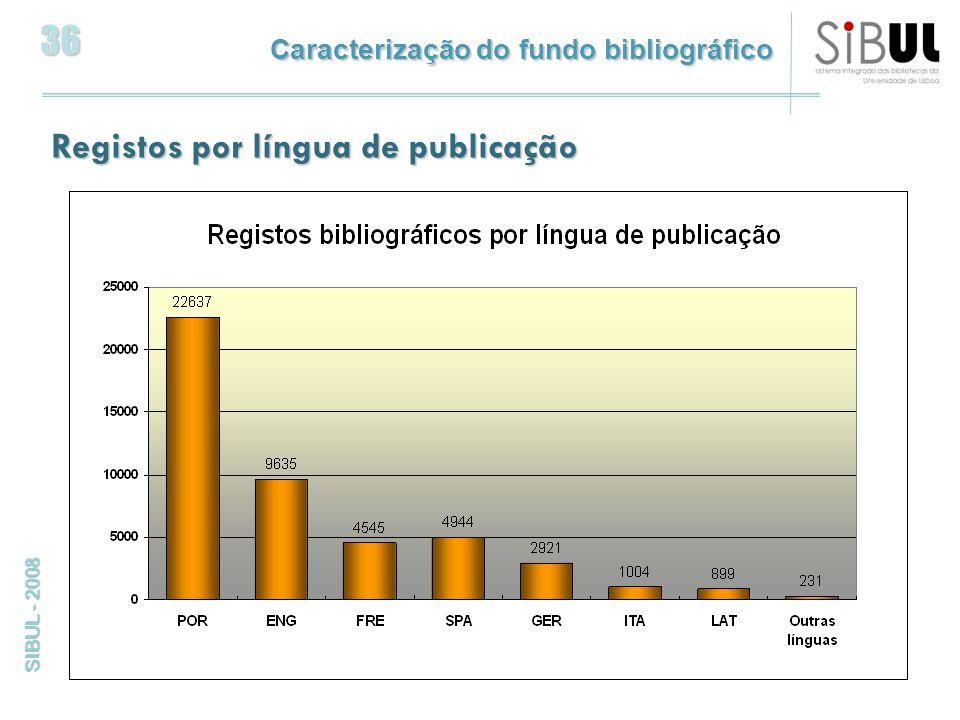 36 SIBUL - 2008 Registos por língua de publicação Caracterização do fundo bibliográfico
