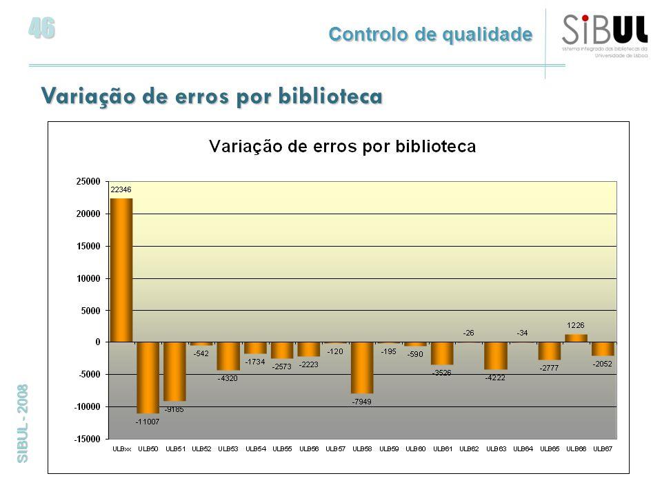 46 SIBUL - 2008 Variação de erros por biblioteca Controlo de qualidade