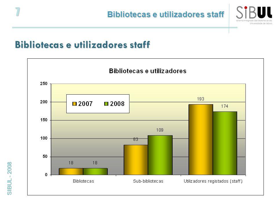 18 SIBUL - 2008 Registos bibliográficos e existências Registos bibliográficos por ano de entrada