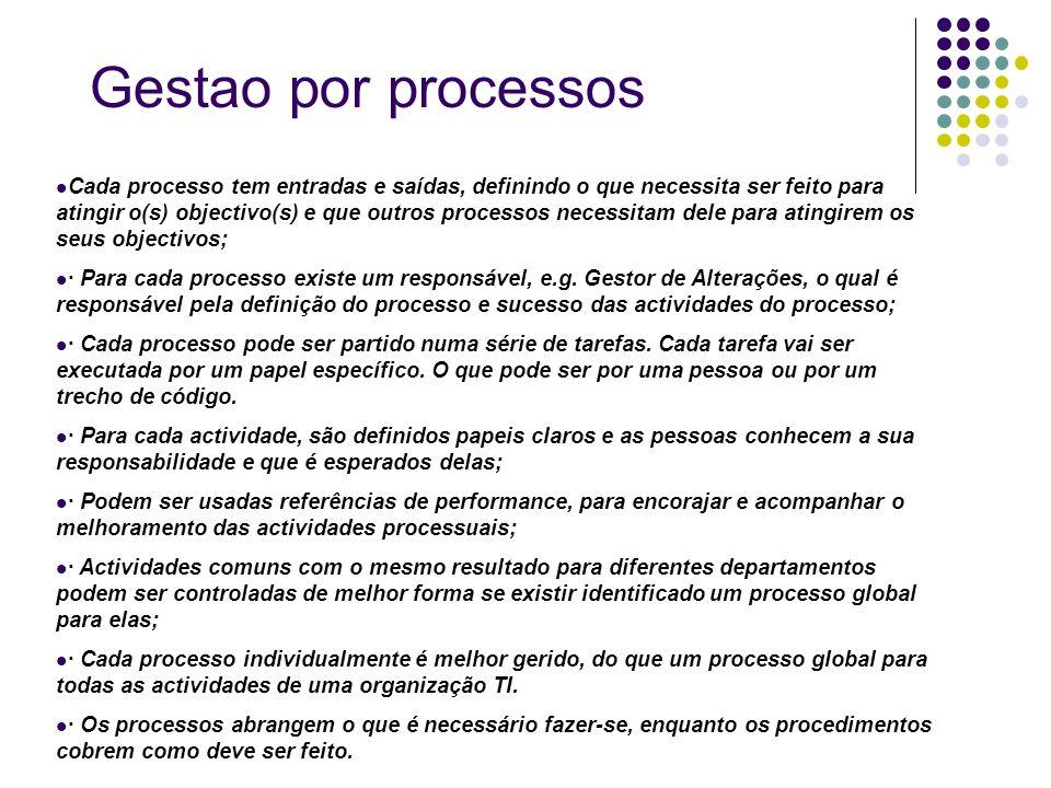 Gestao por processos Cada processo tem entradas e saídas, definindo o que necessita ser feito para atingir o(s) objectivo(s) e que outros processos ne