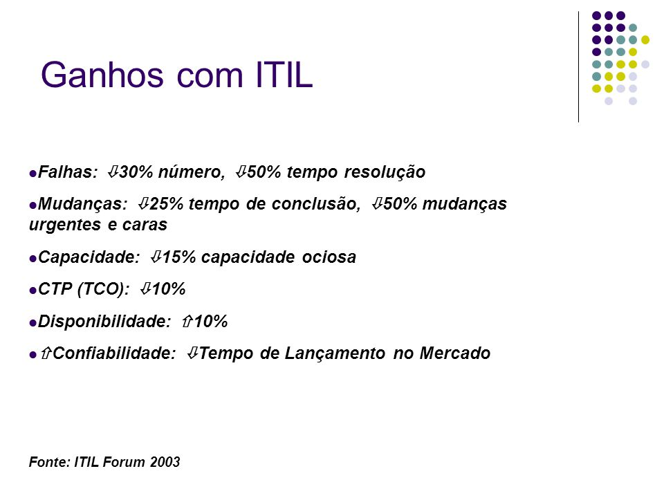 Falhas:  30% número,  50% tempo resolução Mudanças:  25% tempo de conclusão,  50% mudanças urgentes e caras Capacidade:  15% capacidade ociosa CT