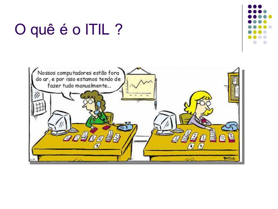O ITIL™ (Information Technology Infrastructure Library) é o modelo de referência para gerenciamento de processos de TI mais aceito mundialmente.