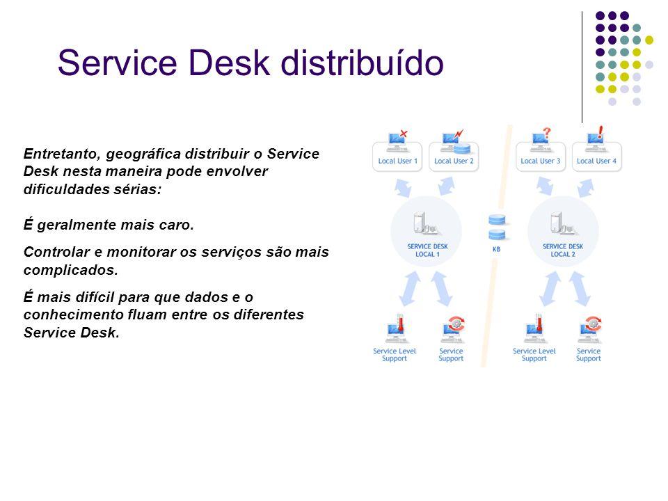 Entretanto, geográfica distribuir o Service Desk nesta maneira pode envolver dificuldades sérias: É geralmente mais caro. Controlar e monitorar os ser