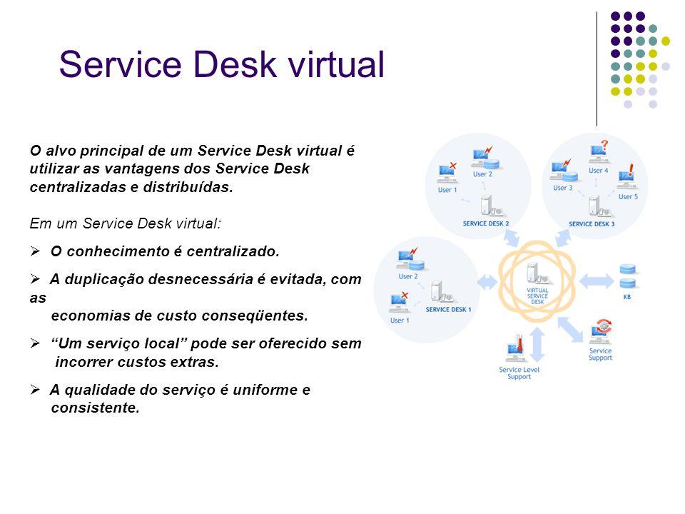 O alvo principal de um Service Desk virtual é utilizar as vantagens dos Service Desk centralizadas e distribuídas. Em um Service Desk virtual:  O con