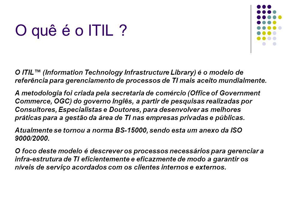 O ITIL™ (Information Technology Infrastructure Library) é o modelo de referência para gerenciamento de processos de TI mais aceito mundialmente. A met