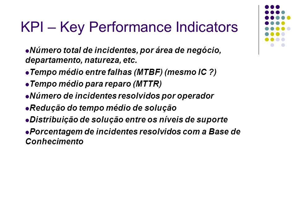 Número total de incidentes, por área de negócio, departamento, natureza, etc. Tempo médio entre falhas (MTBF) (mesmo IC ?) Tempo médio para reparo (MT