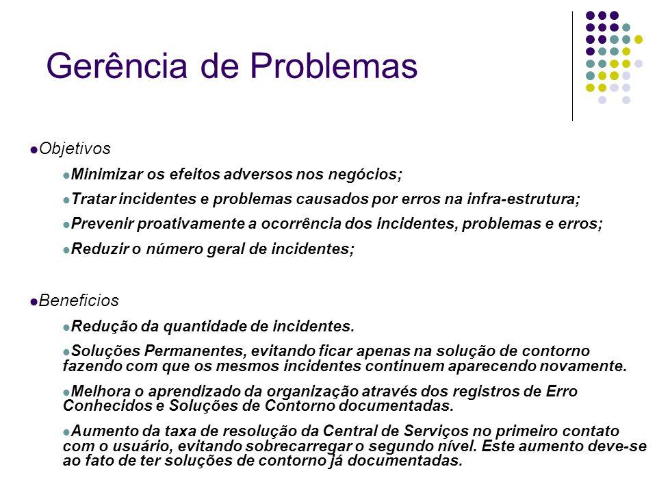 Objetivos Minimizar os efeitos adversos nos negócios; Tratar incidentes e problemas causados por erros na infra-estrutura; Prevenir proativamente a oc