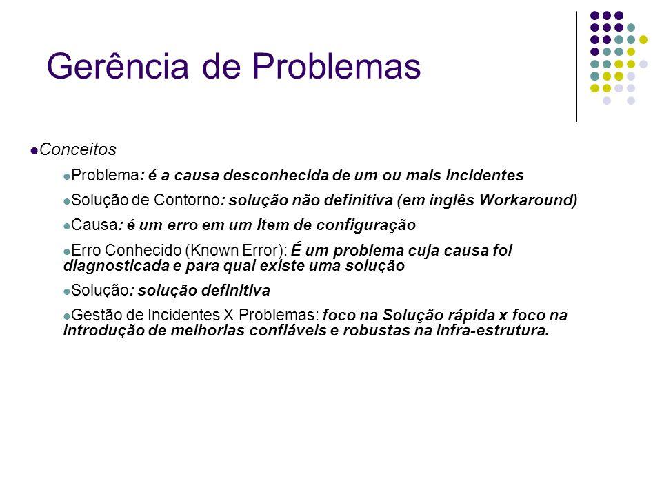 Gerência de Problemas Conceitos Problema: é a causa desconhecida de um ou mais incidentes Solução de Contorno: solução não definitiva (em inglês Worka