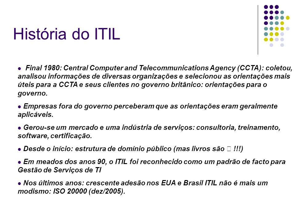 História do ITIL Final 1980: Central Computer and Telecommunications Agency (CCTA): coletou, analisou informações de diversas organizações e seleciono